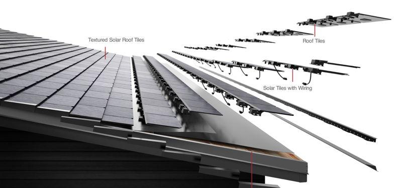 Estos son los nuevos paneles solares de Tesla y parecen tejas