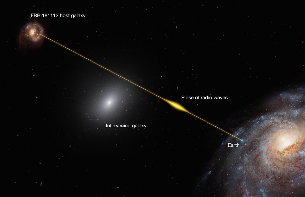 China enciende su primer radiotelescopio para «cazar alienígenas»